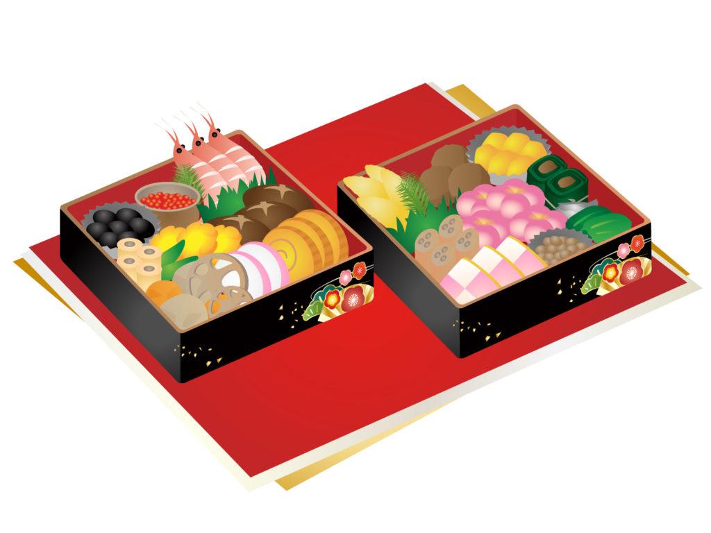ネット通販で扱っている京都老舗料亭のおせち料理